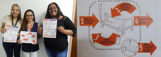 Funcionários do Nardini são convidados a participar da  Campanha pela Higienização das Mãos 2018